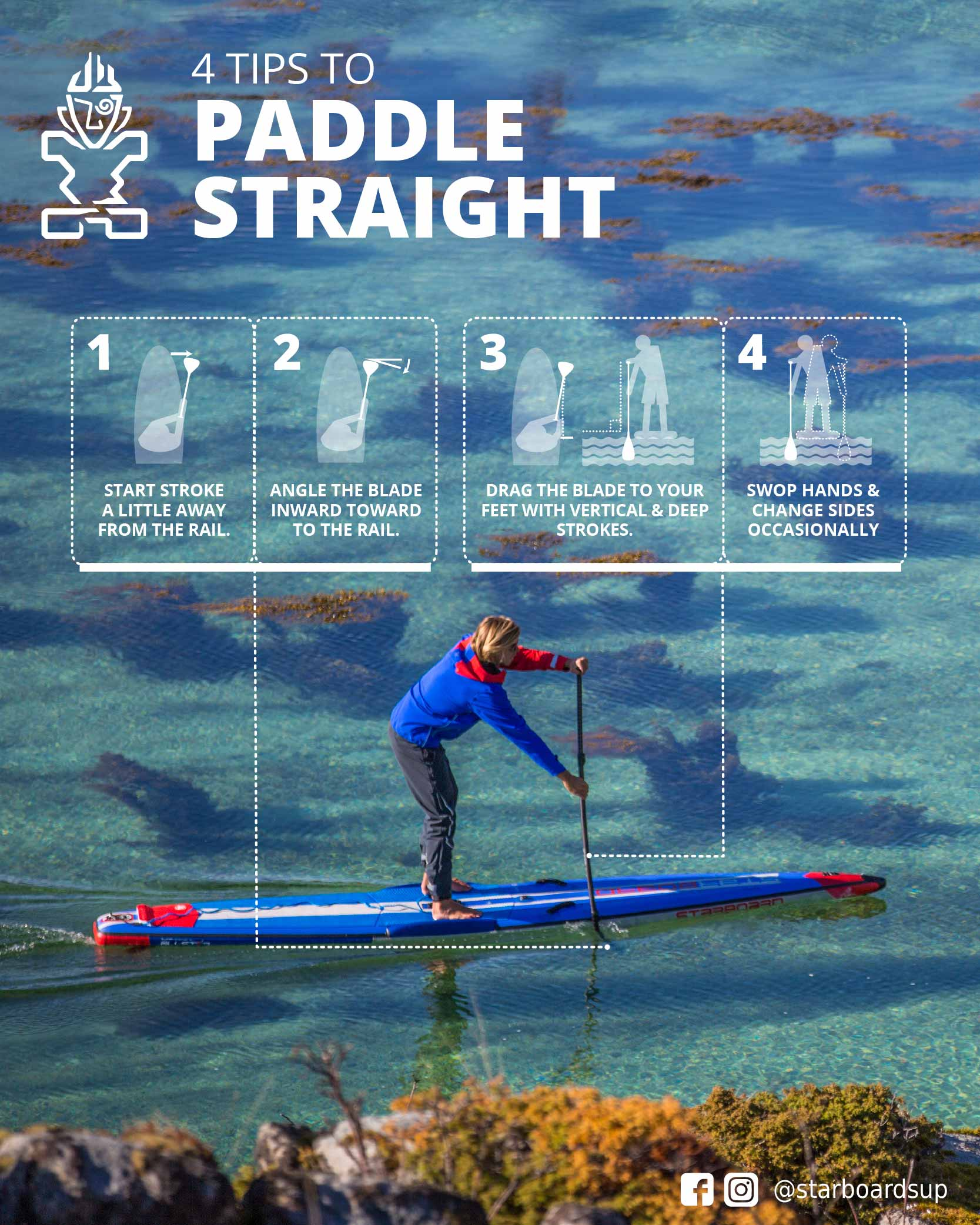 4 SUP Paddling Technique Tips To Paddle Straight - Starboard