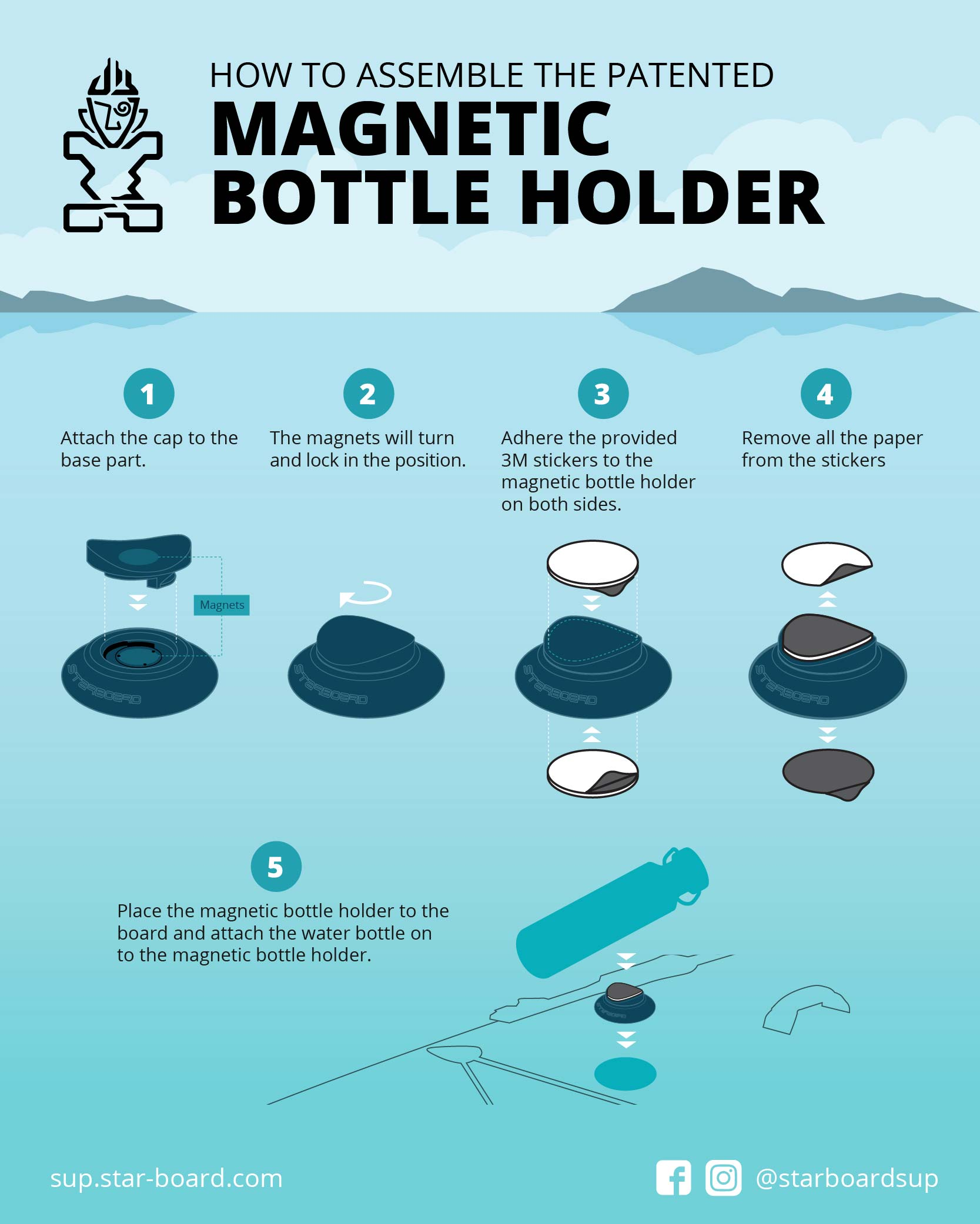 Guide How To Assemble The Patented Magnetic Bottle Holder - Starboard