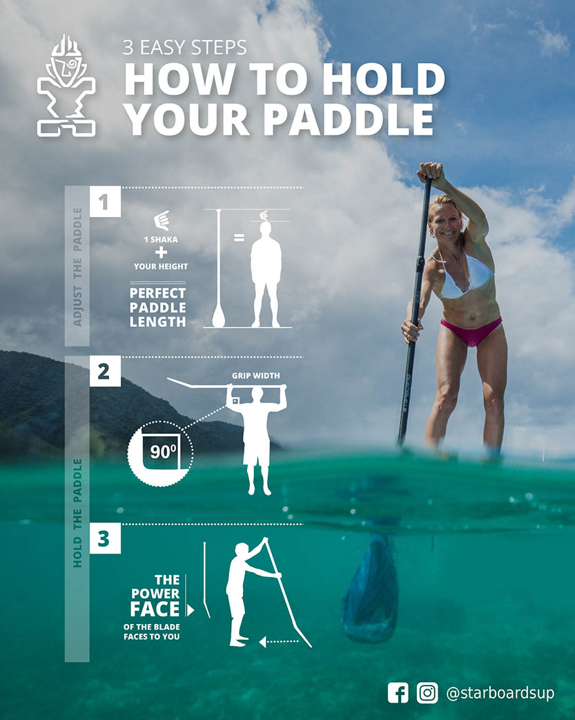How To Hold Your Stand Up Paddleboard (SUP) Paddle - Infographics by Starboard