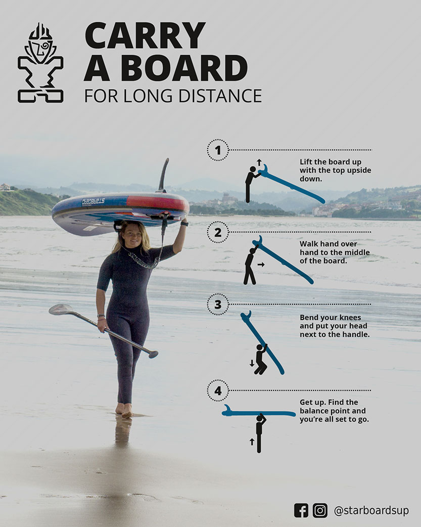 How To Safely Carry a Paddle Board On Your Head