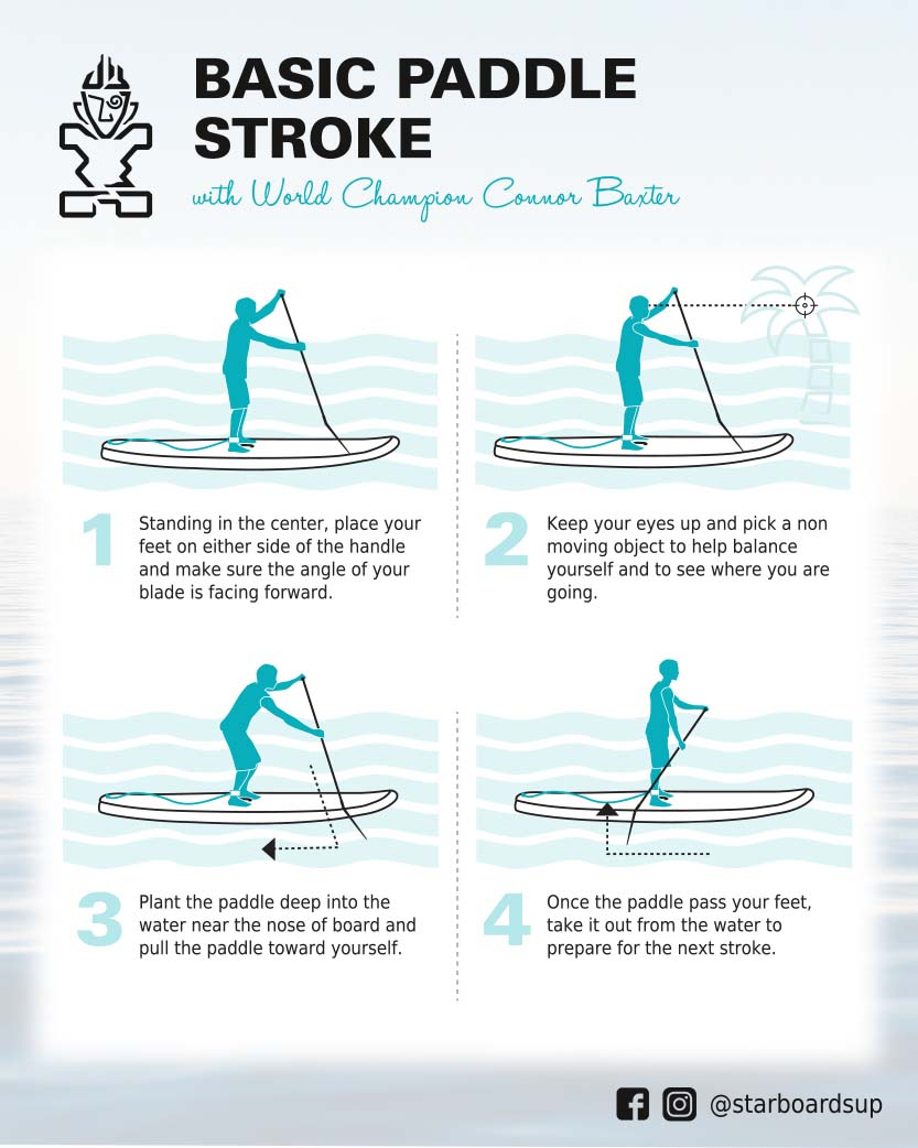 The Basic Paddle Stroke For Beginner Paddleboarders