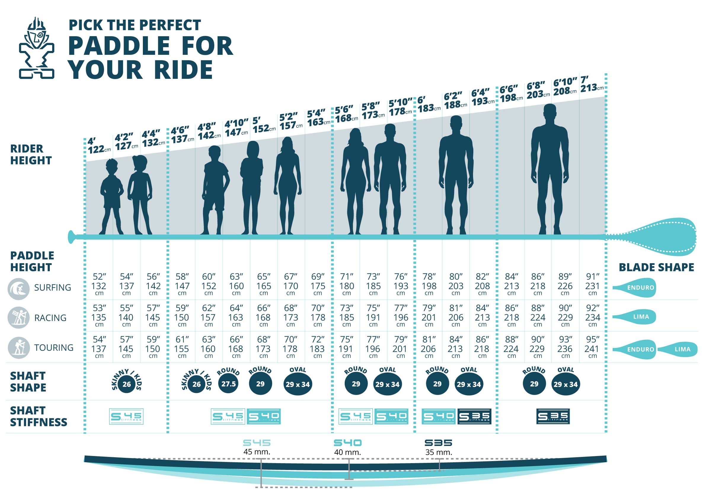Paddle Setup Chart - The Definitive Guide to SUP Paddles - by Starboard SUP