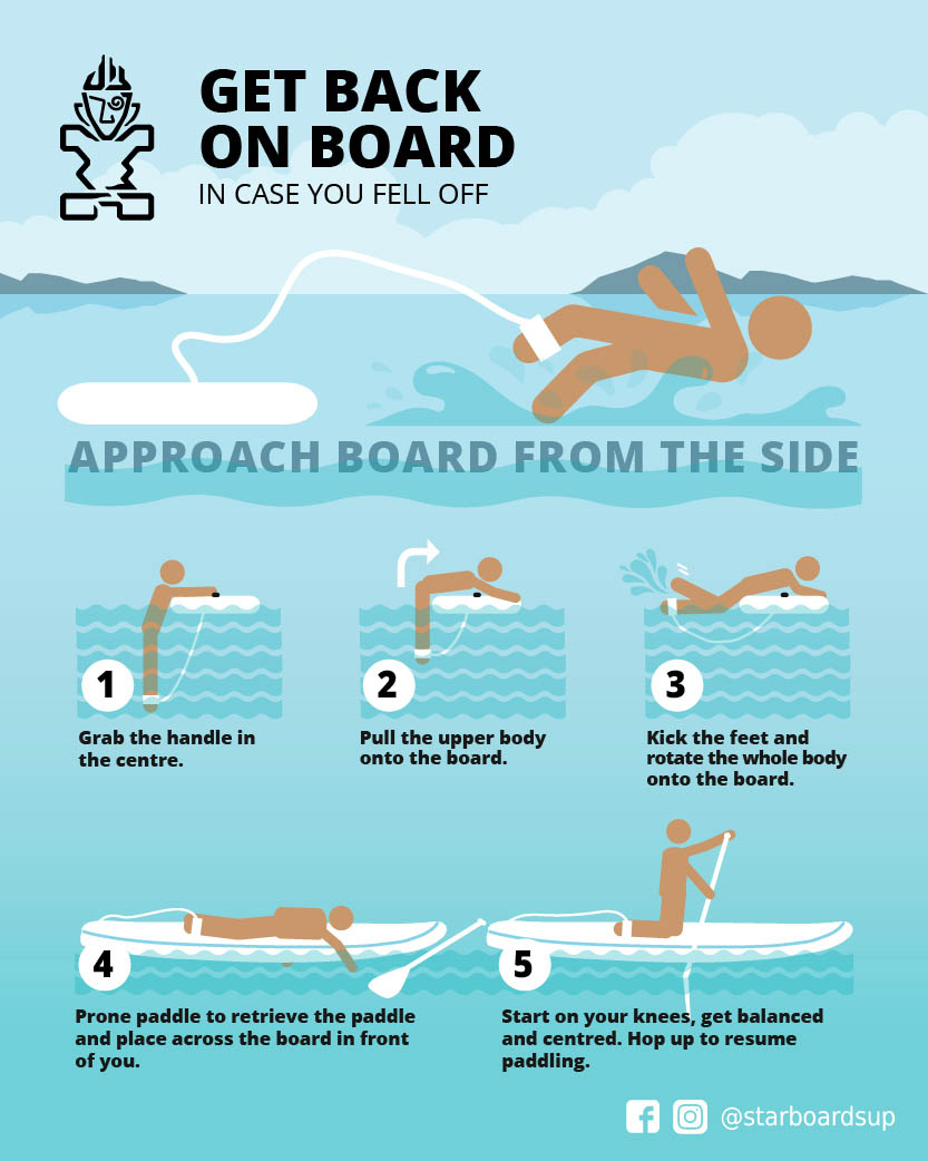 SUP Tips: How To Get Back On Your Paddle Board From The Side