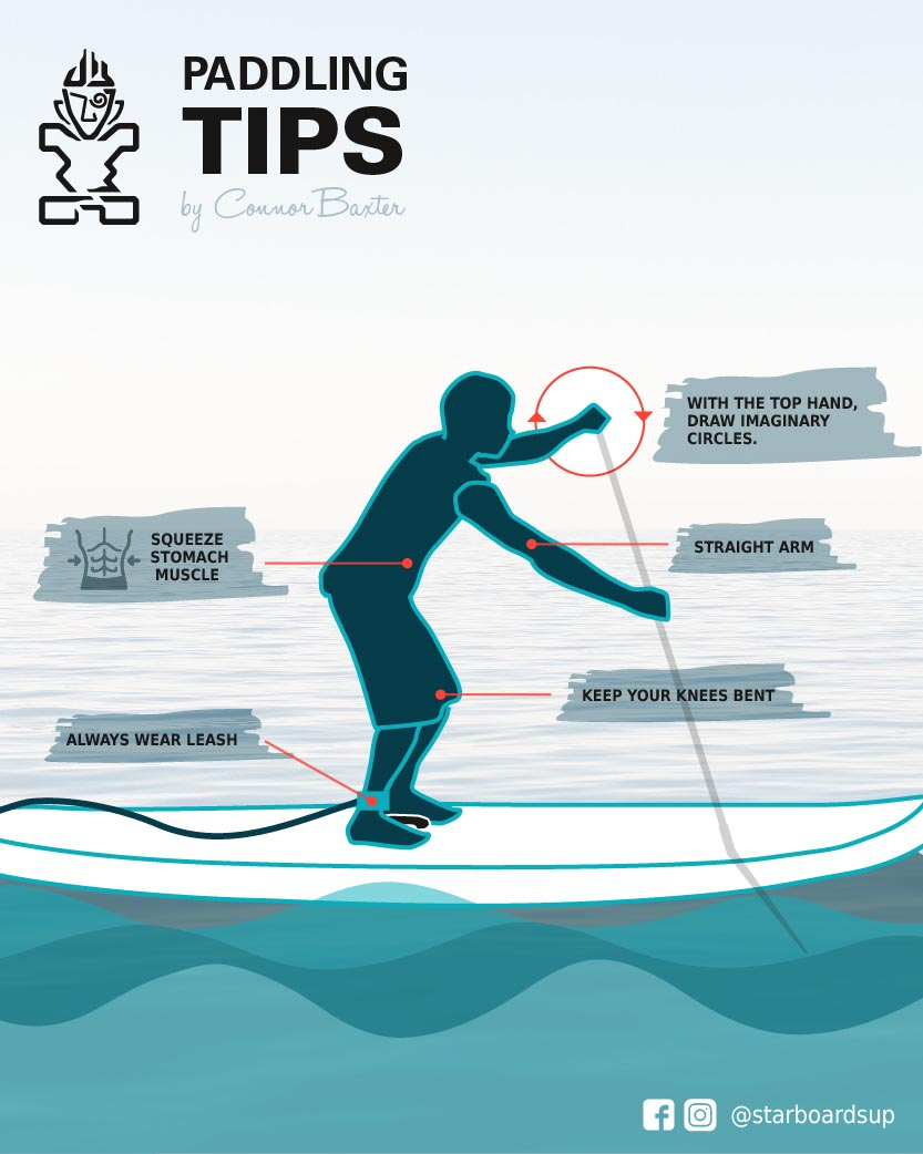 SUP Tips: Paddleboarding Stroke Tips With Connor Baxter