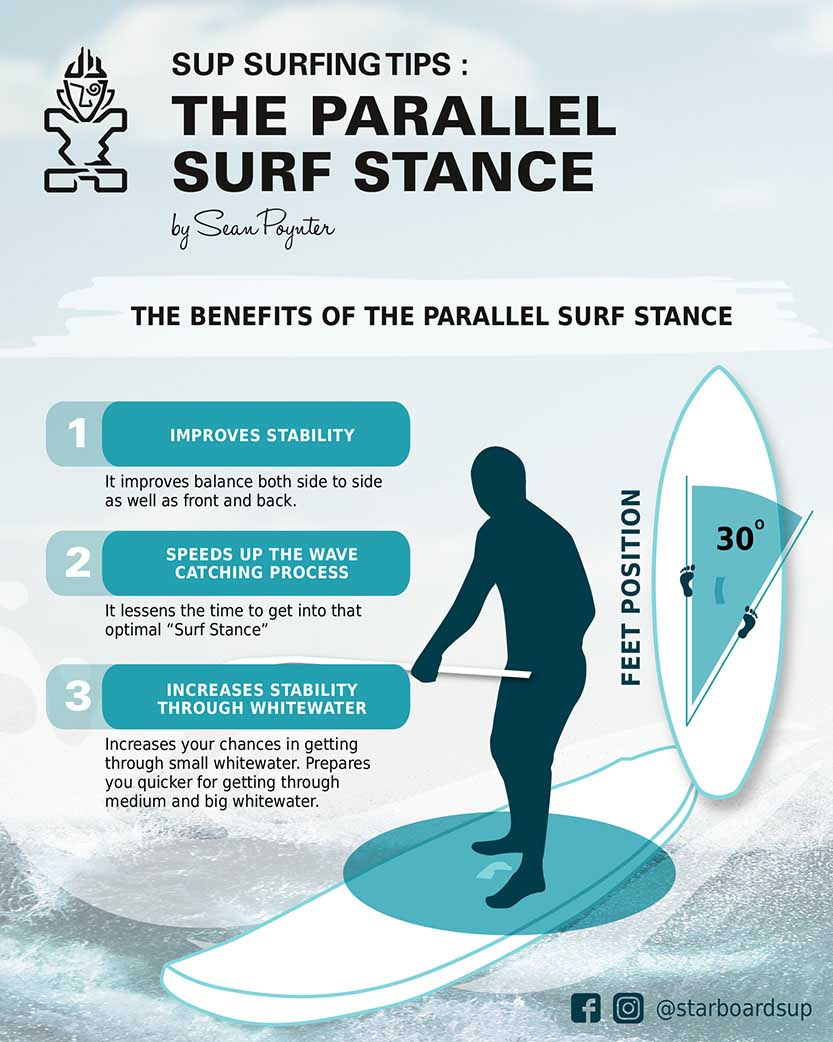 SUP Tips The Parallel SUP Surf Stance