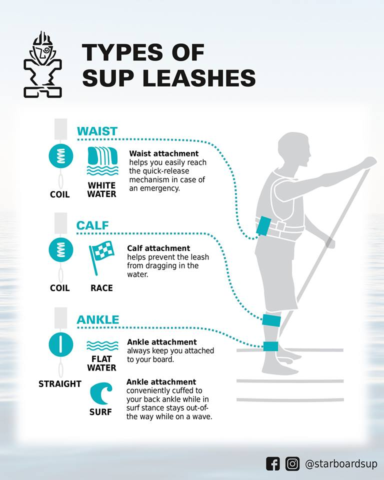 Types of Paddle Board Leashes -waist calf ankle - starboard sup